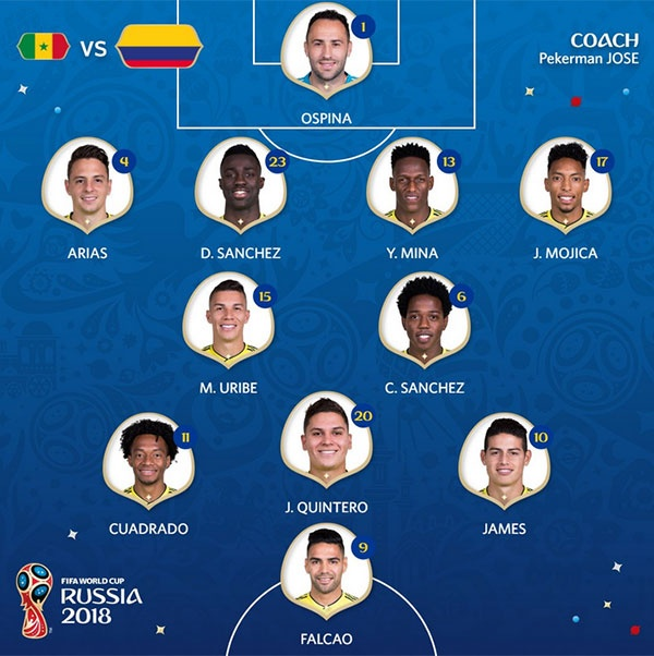 Senegal vs Colombia (0-1): Falcao va dong doi vao vong knock-out hinh anh 10
