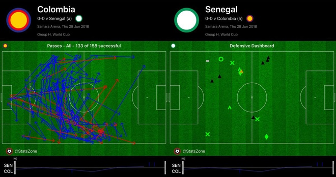 Senegal vs Colombia (0-1): Falcao va dong doi vao vong knock-out hinh anh 27
