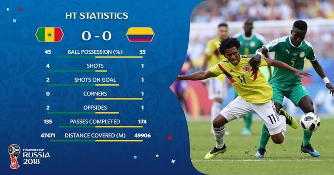 Senegal vs Colombia (0-1): Falcao va dong doi vao vong knock-out hinh anh 32