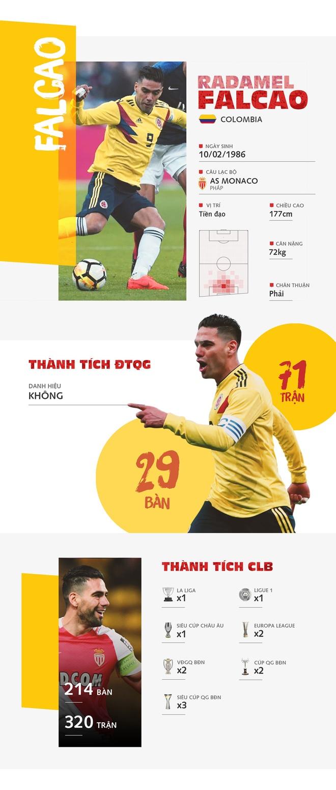 Senegal vs Colombia (0-1): Falcao va dong doi vao vong knock-out hinh anh 6