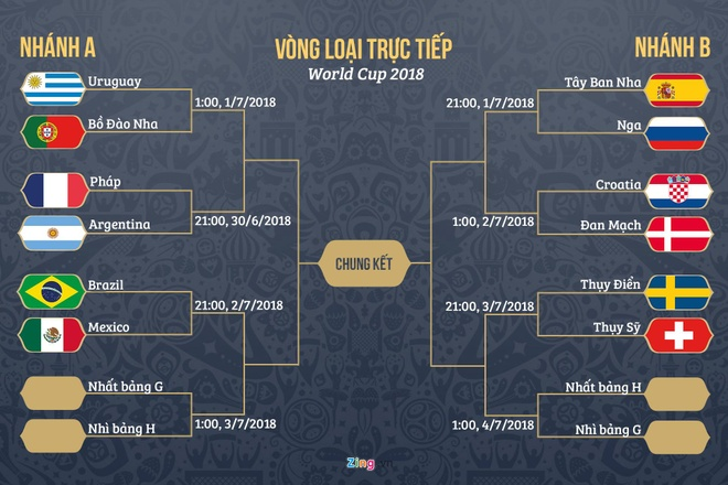 World Cup 2018 anh 8
