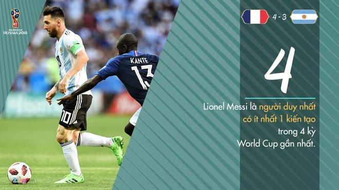 World Cup ngay 26/6: Reus len tieng bao ve Oezil hinh anh 86