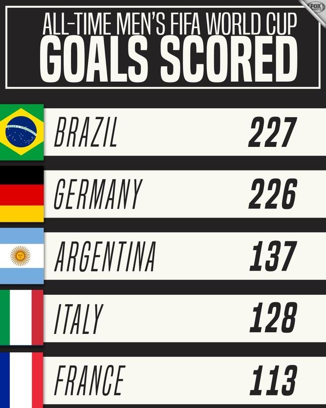 Neymar ghi ban va kien tao, Brazil vao tu ket World Cup hinh anh 47