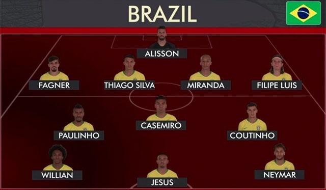 Neymar ghi ban va kien tao, Brazil vao tu ket World Cup hinh anh 20