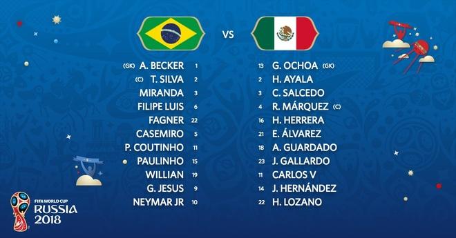 Neymar ghi ban va kien tao, Brazil vao tu ket World Cup hinh anh 8