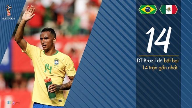 Phuong an phong toa Neymar de tien Brazil ve nuoc hinh anh 3