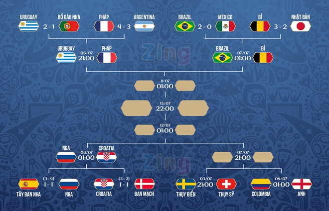 World Cup ngay 7/7: De Bruyne che doi tuyen Brazil hinh anh 103