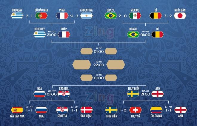 Truoc tu ket World Cup: Uruguay la mot dai gia dinh hinh anh 4