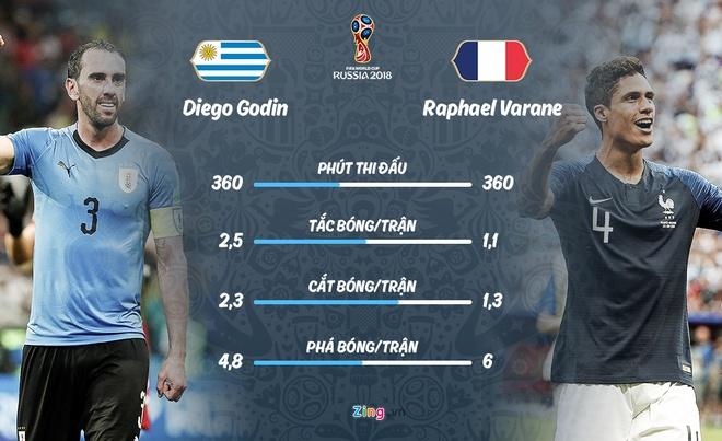 Truoc tu ket World Cup: Uruguay la mot dai gia dinh hinh anh 2