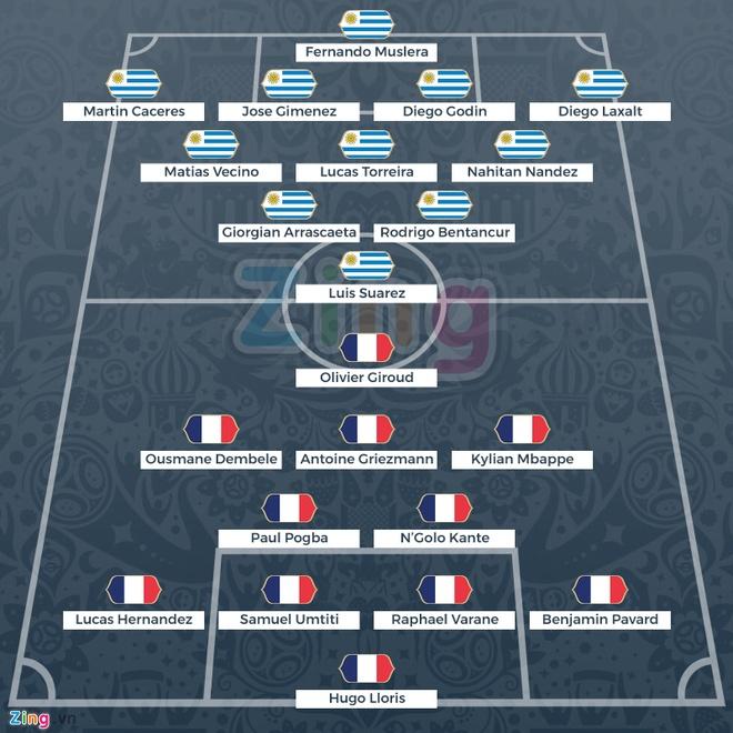Truoc tu ket World Cup: Uruguay la mot dai gia dinh hinh anh 3