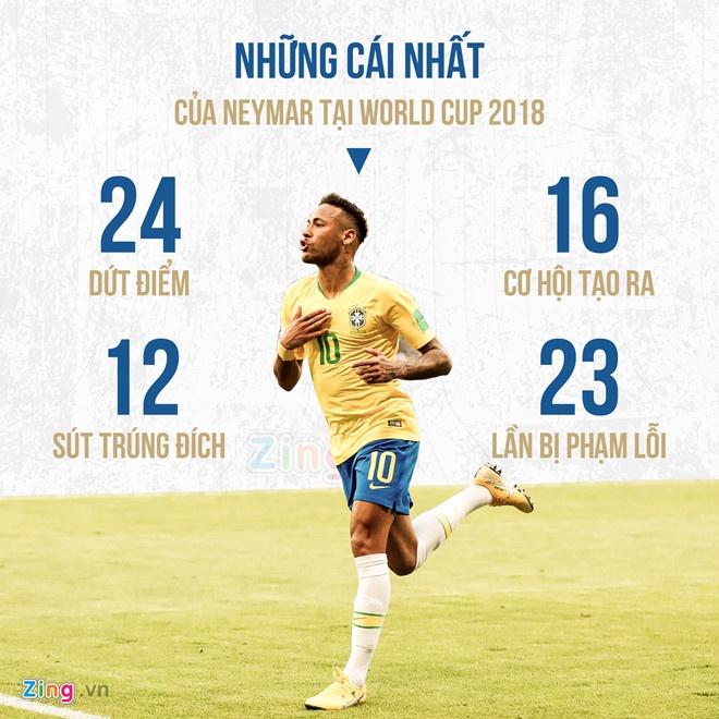 World Cup ngay 26/6: Reus len tieng bao ve Oezil hinh anh 140
