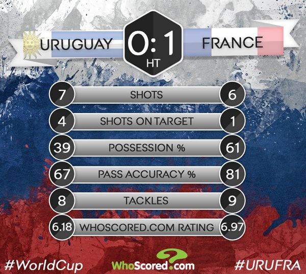 DT Phap vao ban ket World Cup sau chien thang 2-0 truoc Uruguay hinh anh 40