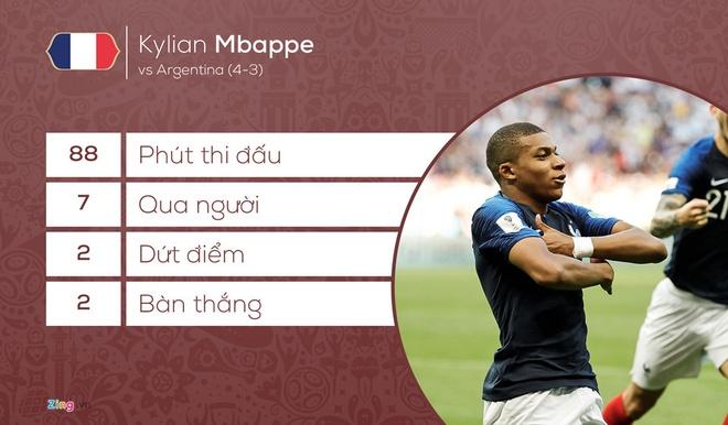DT Phap vao ban ket World Cup sau chien thang 2-0 truoc Uruguay hinh anh 3