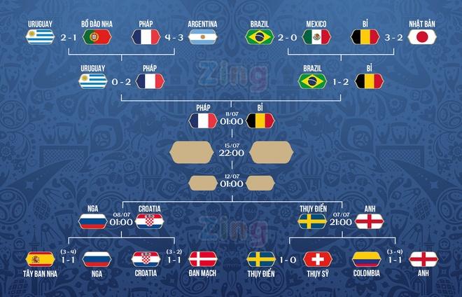 Tuyen Bi: Tu tro tan EURO den quat nga Brazil, thach thuc World Cup hinh anh 6