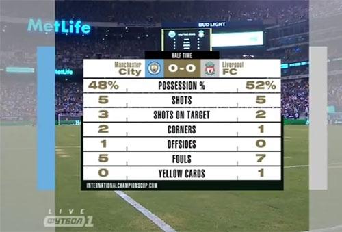 Man City vs Liverpool (1-2): Salah va Mane giup 'The Kop' thang nguoc hinh anh 14