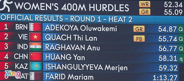 ASIAD ngay 26/8: Le Tu Chinh khong the vao chung ket chay 100 m nu hinh anh 25