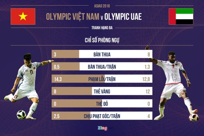 Olympic Viet Nam vs Olympic UAE anh 10