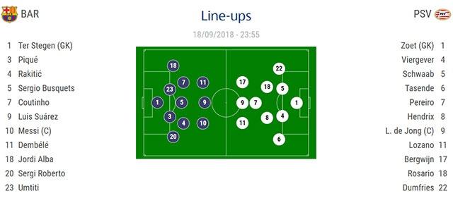 Tran Barca vs PSV anh 22