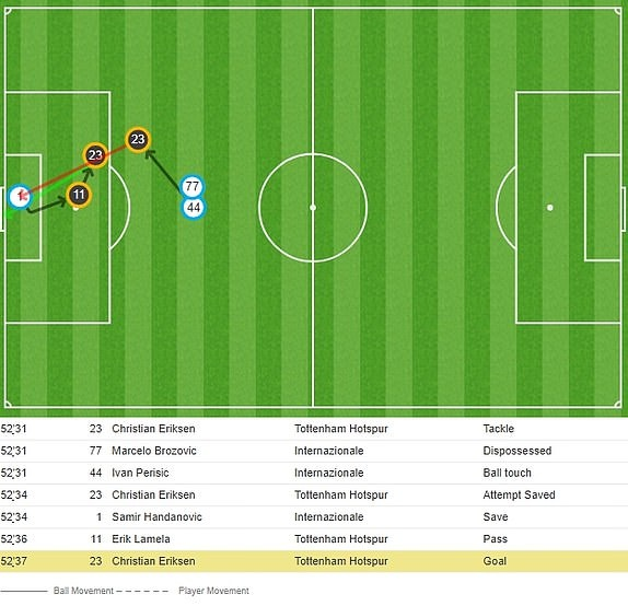 Tran Barca vs PSV anh 35