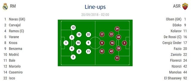 Real vs Roma anh 16
