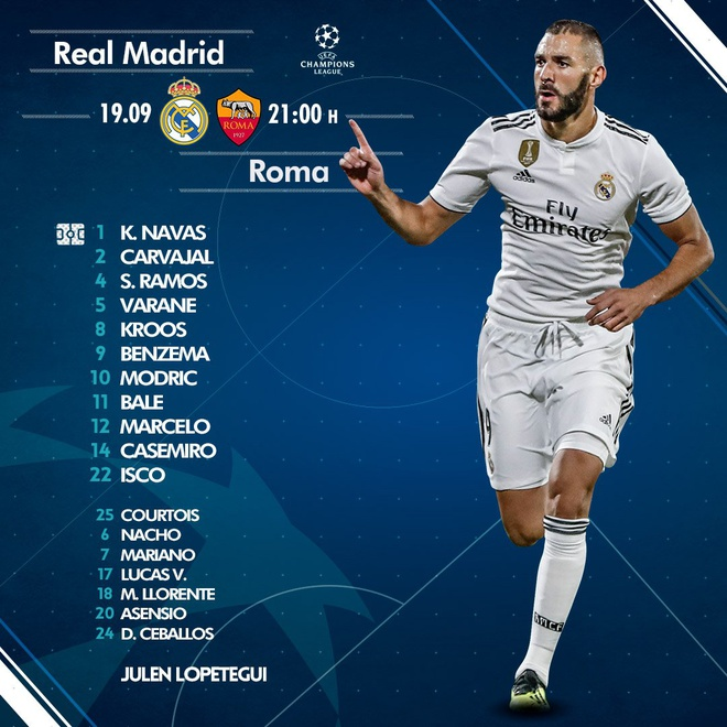 Real vs Roma anh 7