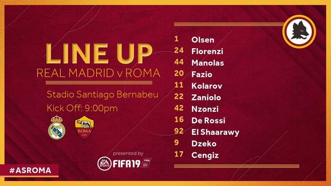 Real vs Roma anh 8