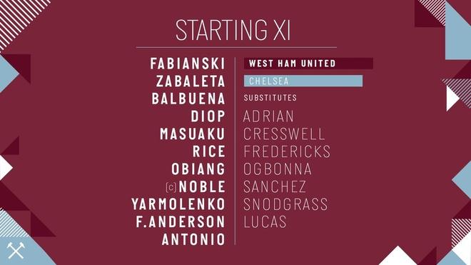 West Ham vs Chelsea anh 8