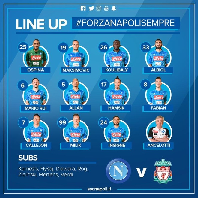 Napoli vs Liverpool anh 7