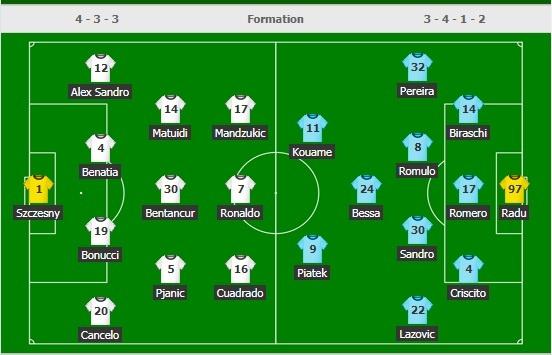 Juventus vs Genoa (1-1): Mot minh Ronaldo la khong du hinh anh 4