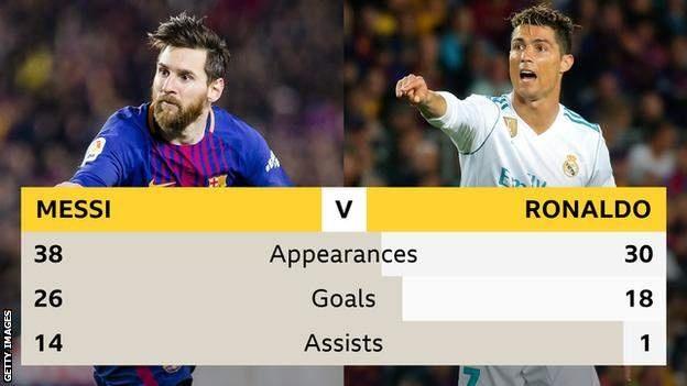 Luis Suarez lap hat-trick giup Barca thang Real 5-1 hinh anh 19