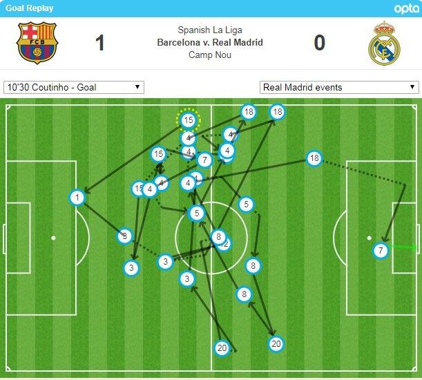 Luis Suarez lap hat-trick giup Barca thang Real 5-1 hinh anh 37