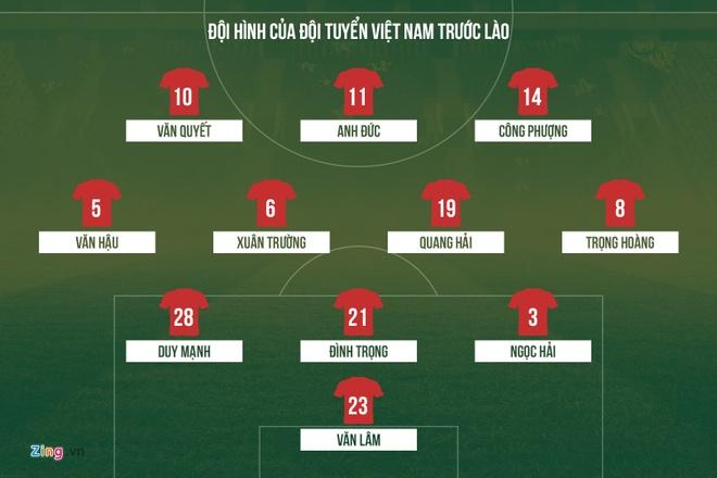 DT Lao vs DT Viet Nam (0-3): Cong Phuong, Quang Hai gay an tuong hinh anh 10