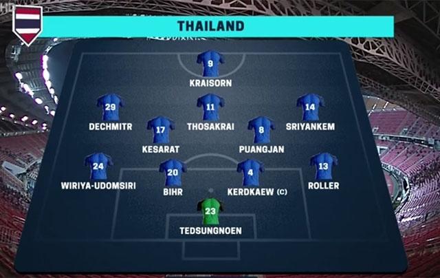 Thai Lan 7-0 Timor Leste: Ung vien vo dich pho dien suc manh hinh anh 9