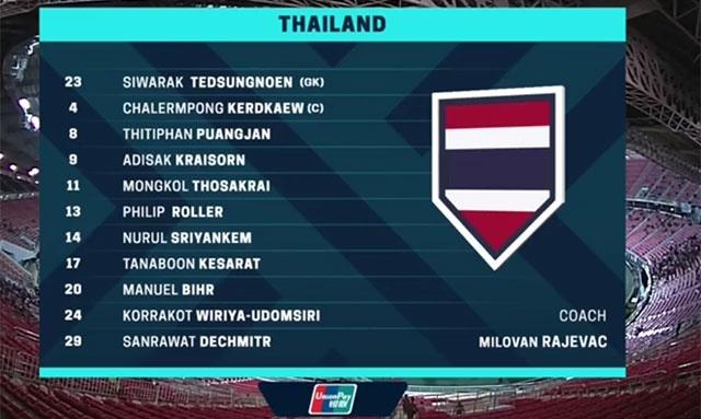 AFF Cup DT Thai Lan vs DT Timor Leste anh 10