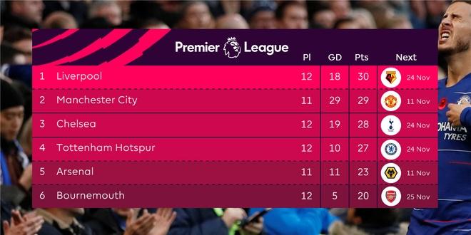 Arsenal vs Wolves anh 14