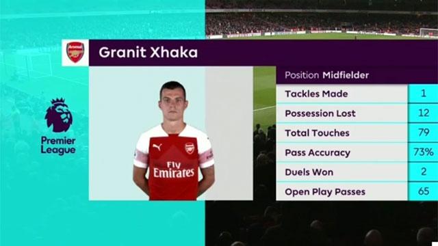 Arsenal vs Wolves anh 21