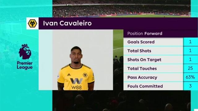 Arsenal vs Wolves anh 22