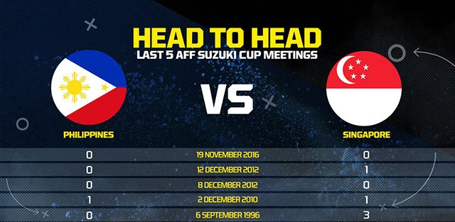 Philippines 1-0 Singapore: HLV Eriksson co chien thang tai AFF Cup hinh anh 9
