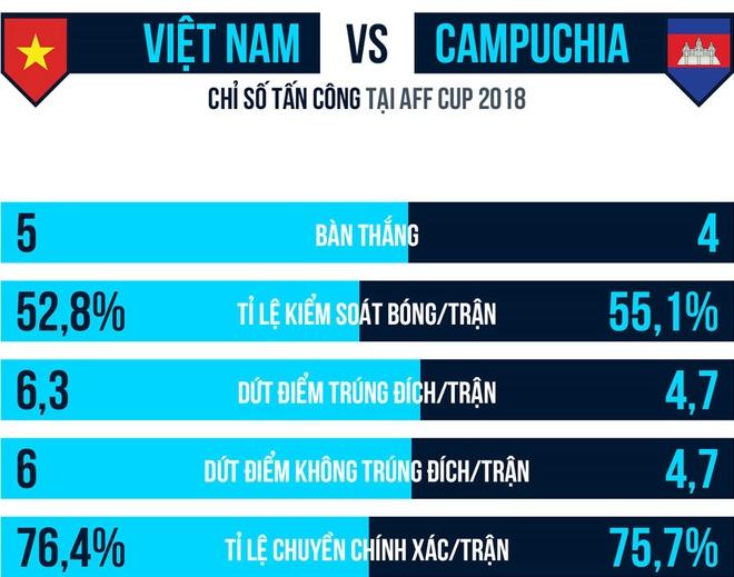 Tuyen Viet Nam vao ban ket AFF Cup voi ngoi dau bang hinh anh 8