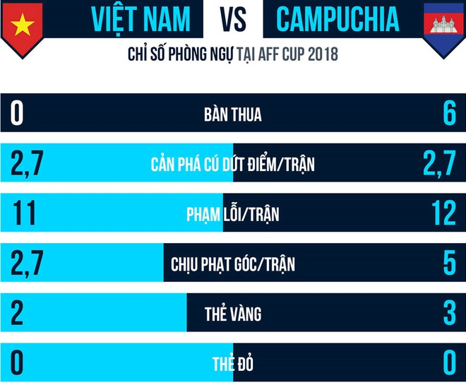 Tuyen Viet Nam vao ban ket AFF Cup voi ngoi dau bang hinh anh 7