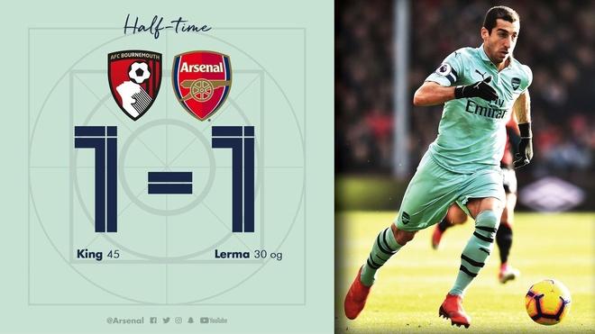 Bournemouth vs Arsenal anh 15