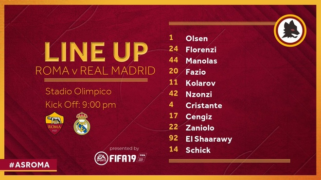 AS Roma vs Real Madrid anh 4