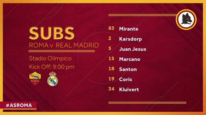 AS Roma vs Real Madrid anh 5