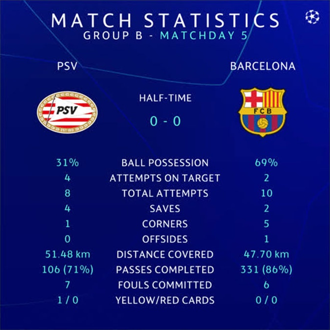 PSV vs Barca anh 18
