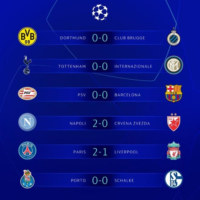 PSV vs Barca anh 17