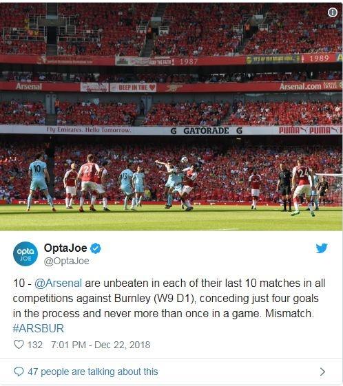 'Song tau' Oezil - Aubameyang toa sang, Arsenal tro lai mach thang hinh anh 14