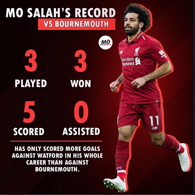 Salah ghi ban, Liverpool tro lai ngoi dau bang Premier League hinh anh 9