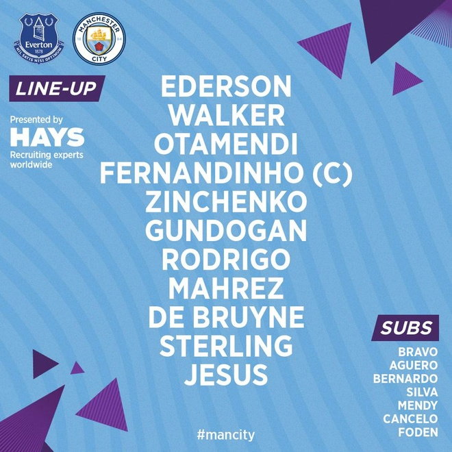 Everton vs Man City (1-3): Sterling, Mahrez ghi ban hinh anh 4