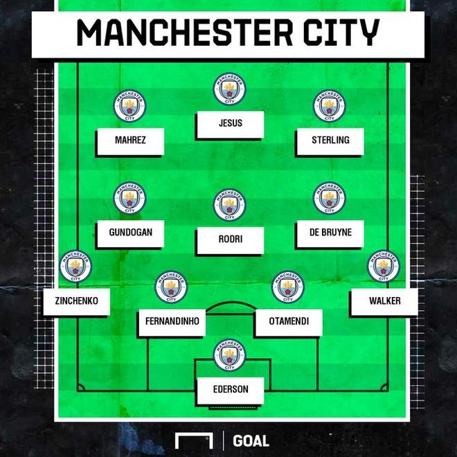 Everton vs Man City (1-3): Sterling, Mahrez ghi ban hinh anh 8