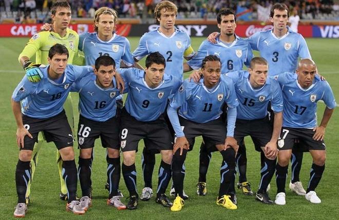 Kết quả hình ảnh cho bóng đá nước  Uruguay